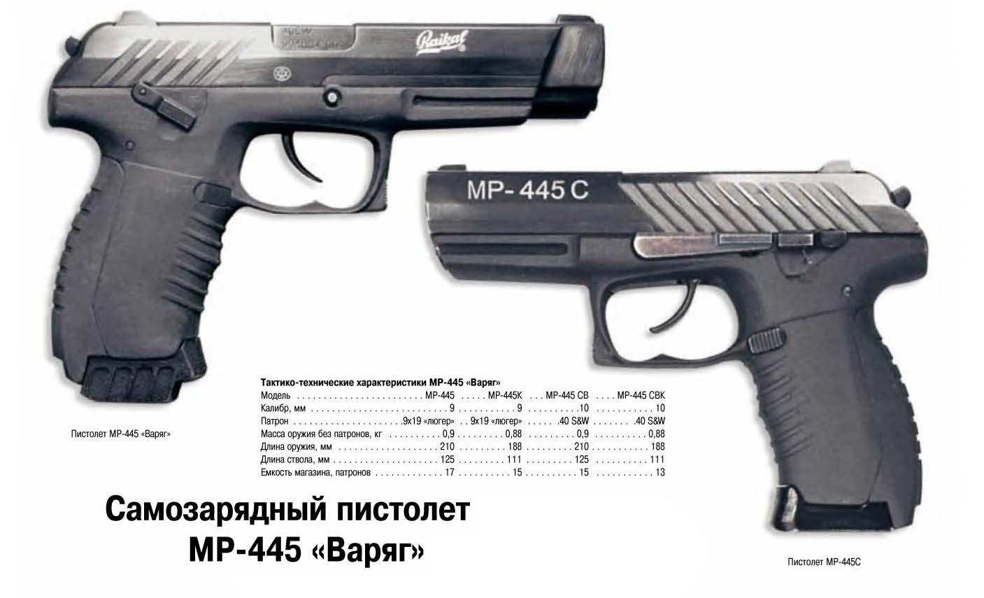 Российское оружие фото и характеристики 4