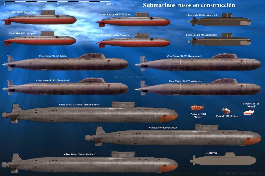 какие подводные лодки будут стоять на вооружение