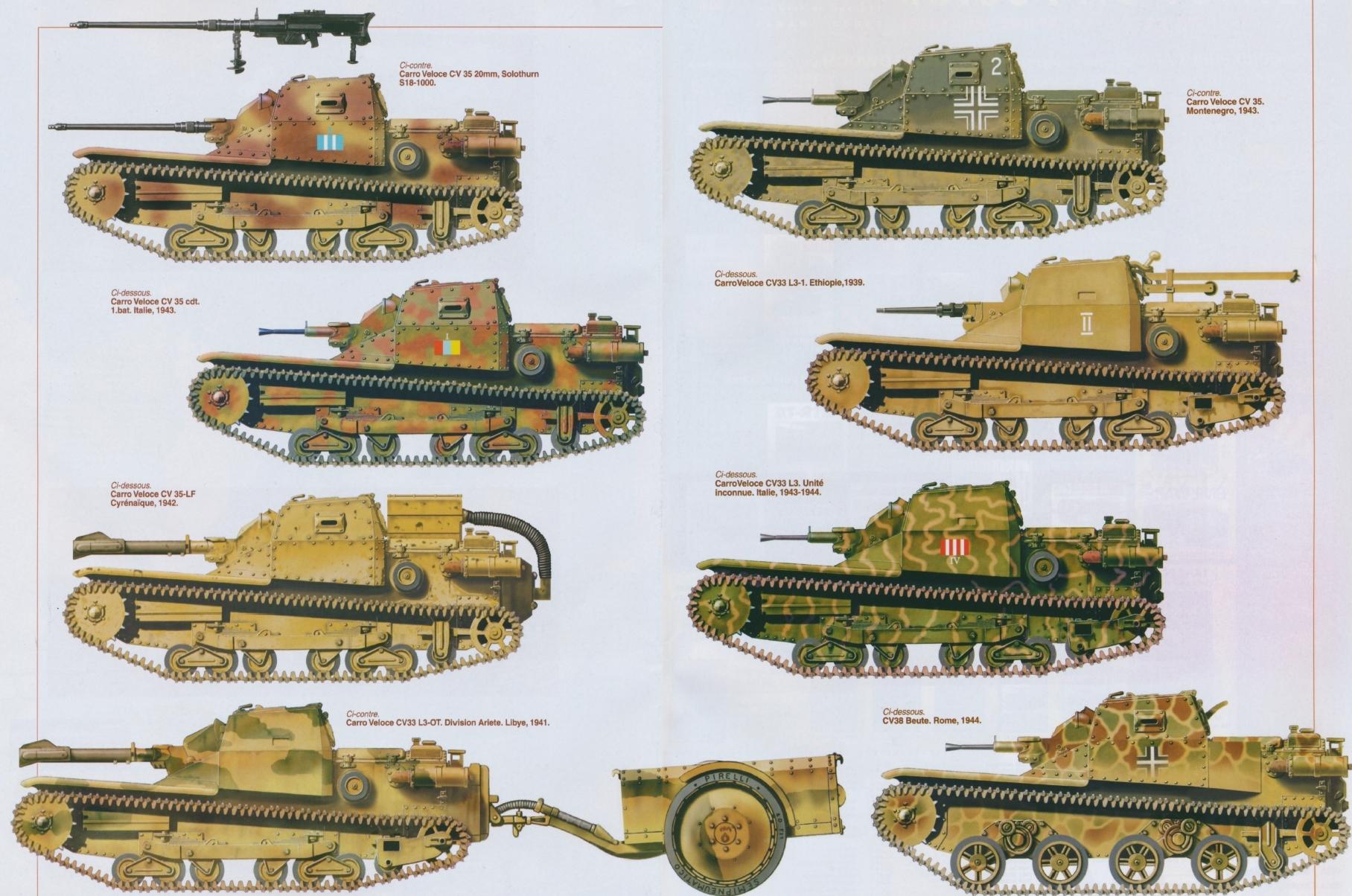 Italian tanks guns 2 ruedas y cadenas militares pinterest italian tanks guns 2 sciox Images