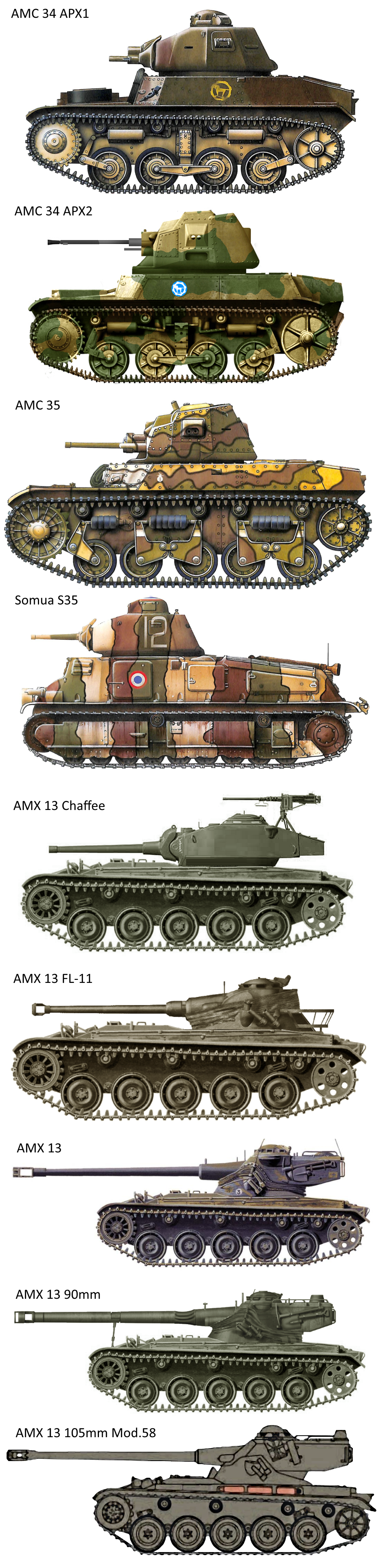 Camouflages - War Thunder French Tank Tech Tree Project