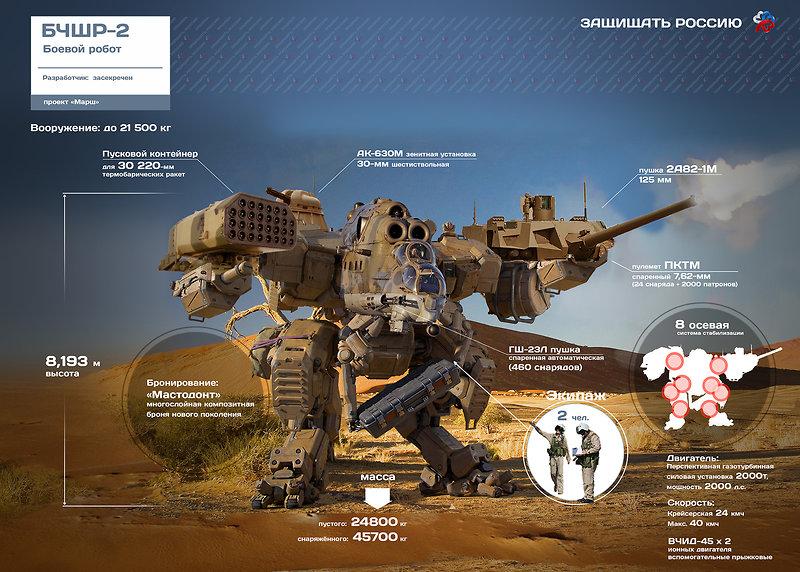 Роботизация войск и многое другое по этой теме specnazspn