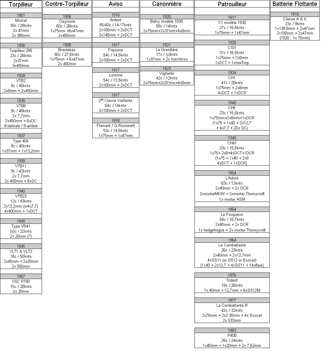 liste%20WT-marine.png