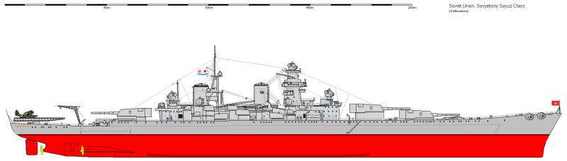 Soviet Battleship theories and analysis - Russian