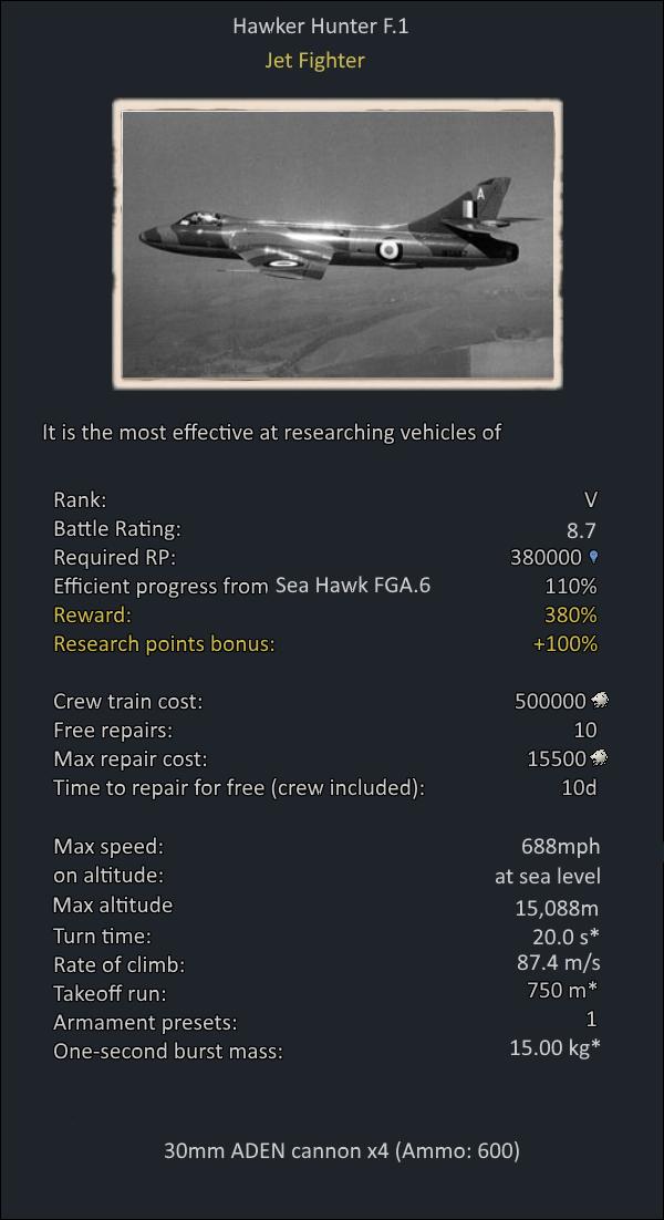 Hawker hunter war thunder