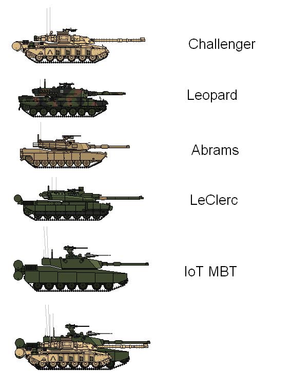 United States M1 Abrams Main Battle Tank Leopard 2 Tanks