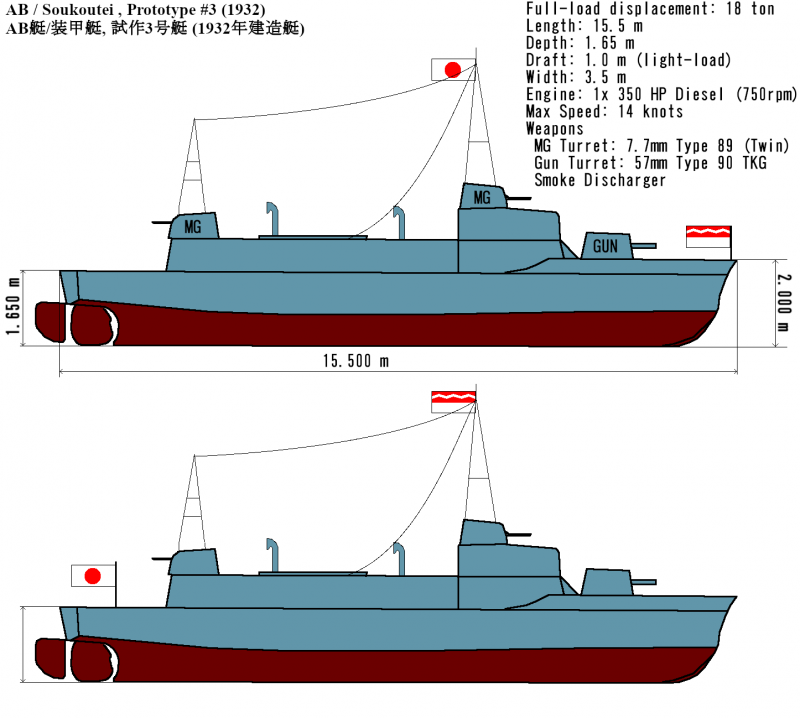 Warships of the Army - General & Upcoming - War Thunder