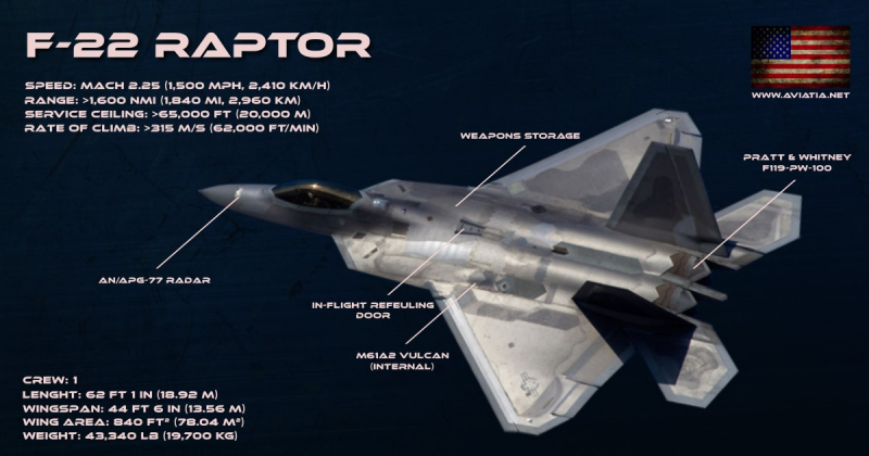raptor war thunder